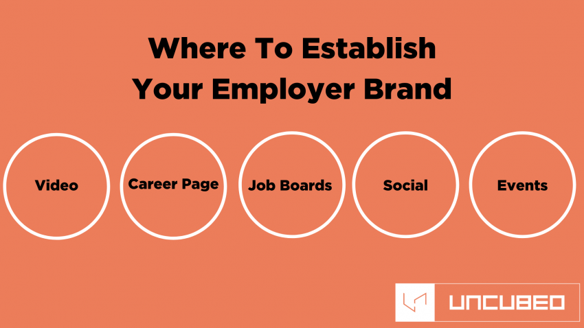 Employer Branding: The Complete Guide for Innovative